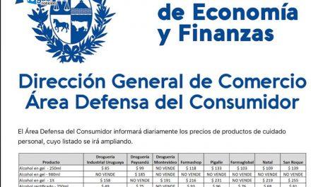 ÁREA DE DEFENSA DEL CONSUMIDOR PROPORCIONÓ TABLA DE PRECIOS DE PRIMERA NECESIDAD ANTE EL CORONAVIRUS.